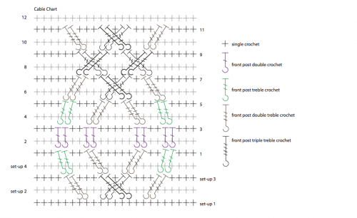 Juniper Hooded Scarf Diagram