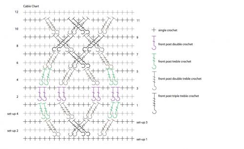 Juniper Hooded Scarf Diagram