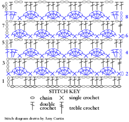 Left-Handed Stitch Diagram